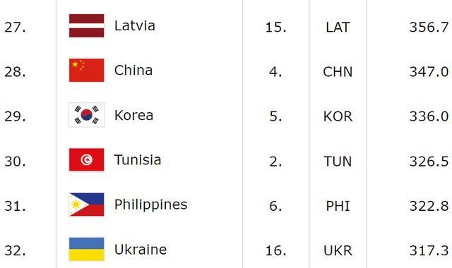 韩国就是一个奇迹,可比760万平方公里的澳洲