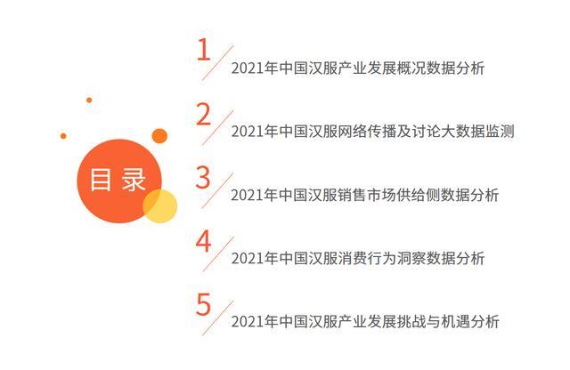 汉服知照:2021年市场销售周围将破100亿元,盗版汉服成发展挑战