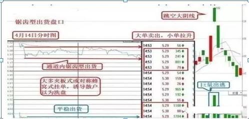 连续一字板的股票如何出货