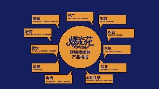 说说话盟潍坊:回归内容制作本身,「爆米花」想要打造短视频行业内容的标准范式