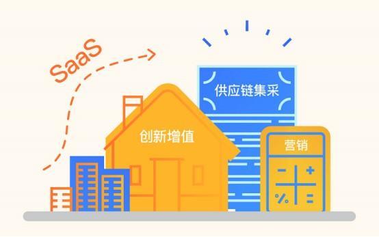齐家网(01739)2021中期业绩郑重增进:以SaaS赋能家装全链路发展