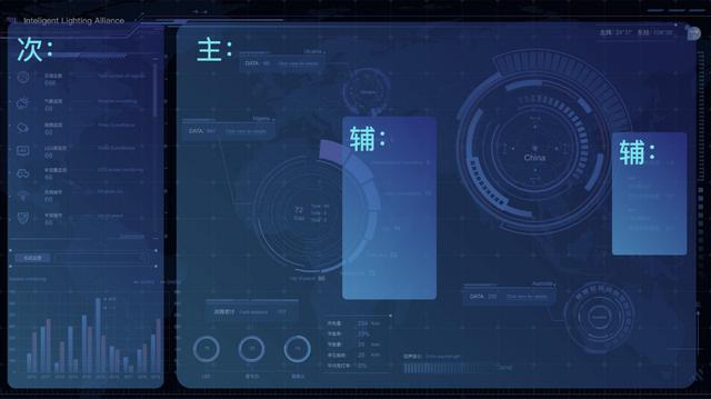 大屏数据可视化,具体流程怎么做?