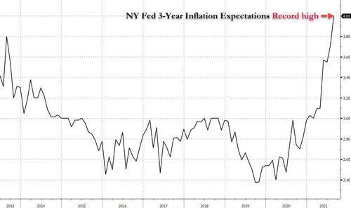 美国通胀加剧,美财政部:美国10月或耗尽资金,大批黄金运抵中国