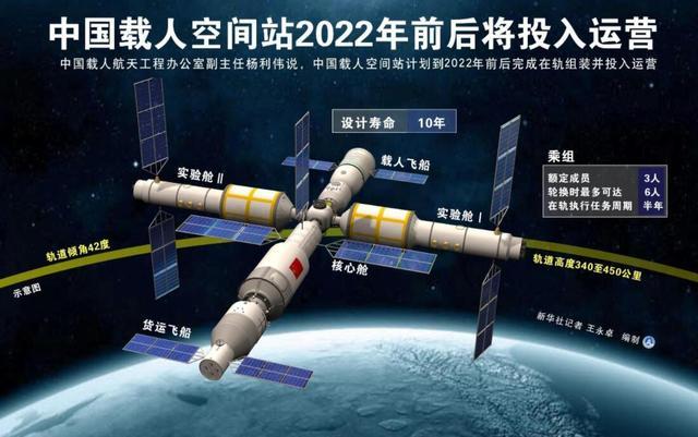 又变了!前脚说永久排斥,后脚说希望合作,中国空间站无美国名单