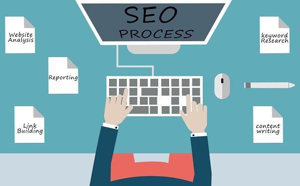 哪些因素影响着网站内页的收录数量