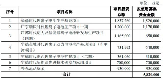 市界早晓得 iPhone13公布比12廉价很多5528 作者:admin 帖子ID:16472