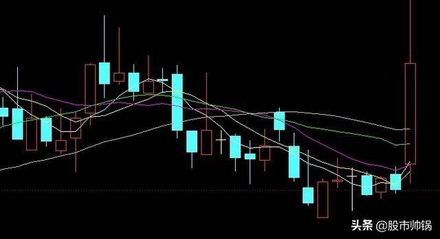 如何找一阳穿五线的股票