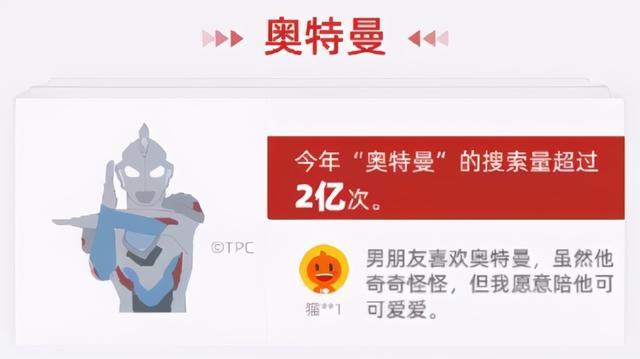光淘宝就被搜了两亿次,已经55年的奥特曼,为什么在中国火出圈?