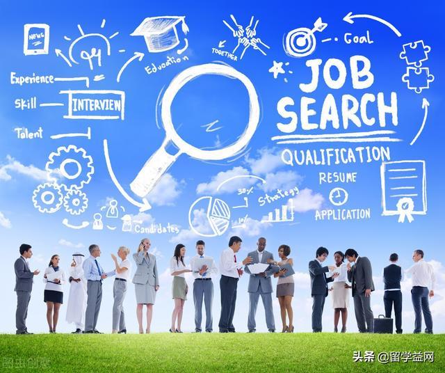 QS全球毕业生就业竞争力排名发布,悉尼及墨尔本大学列全球前十
