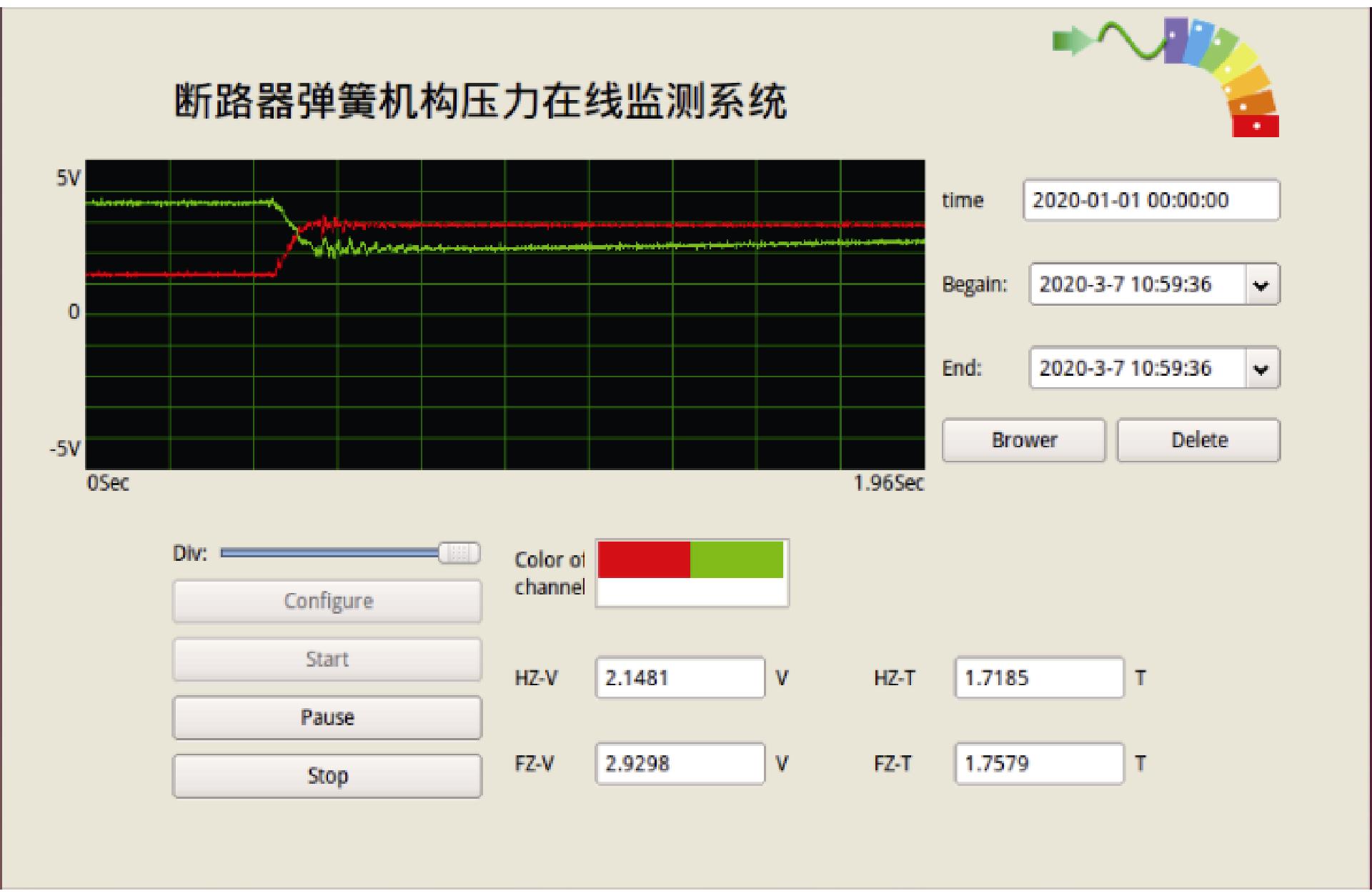 一种断路器弹簧操动机构弹簧压力监测系统的设计与实现