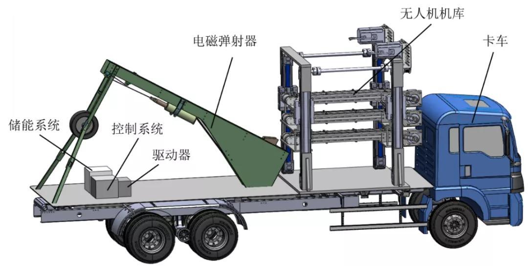 国防科技大学特稿:混合储能系统提升无人机连发弹射器的工作性能