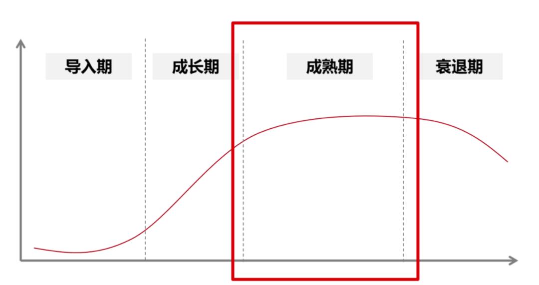 市场细分研究驱动用户精准营销