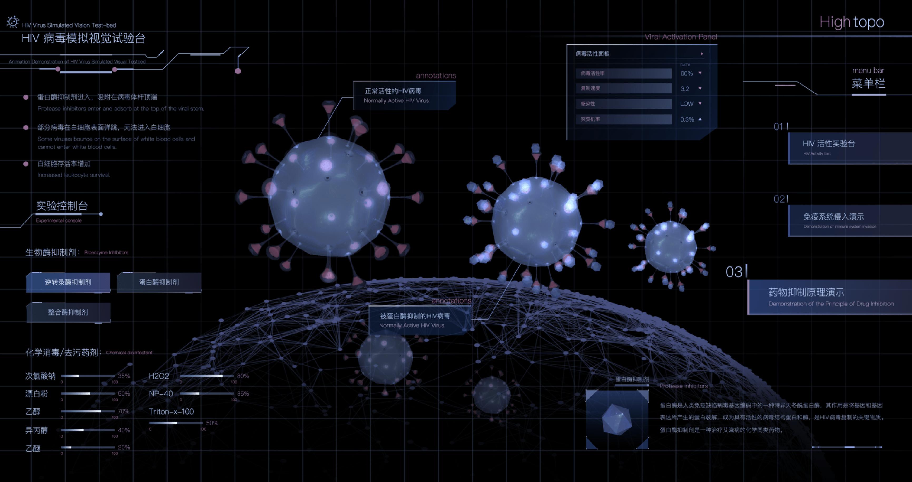 数据的艺术世界——可视化大屏设计