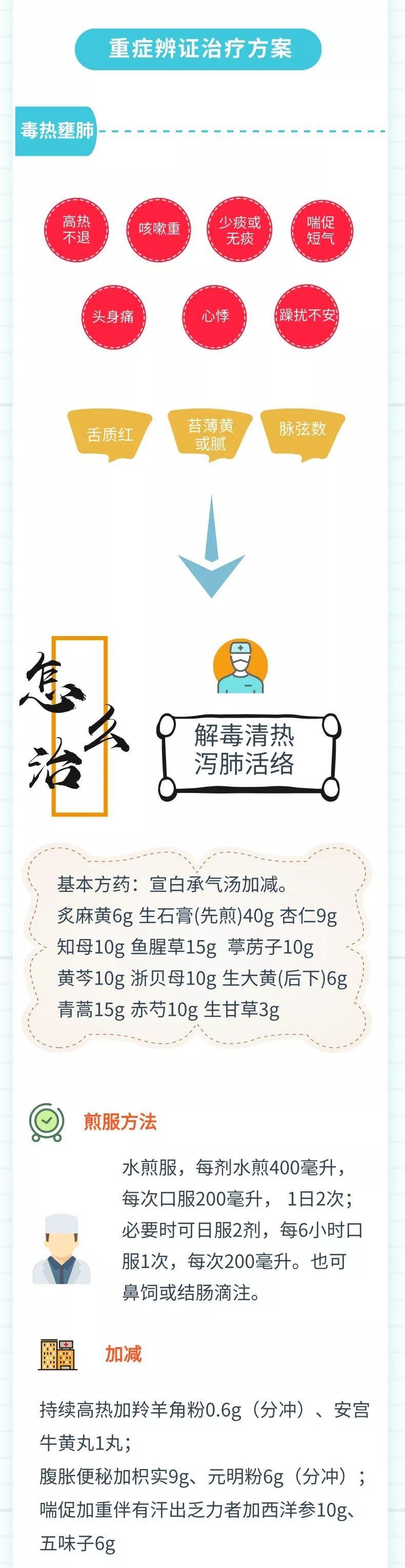 流感高发季已到,中医药防治这么做!