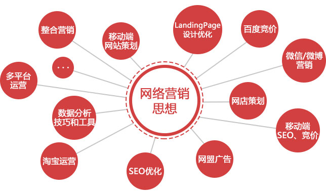 软文营销是什么(软文营销什么意思)插图(3)
